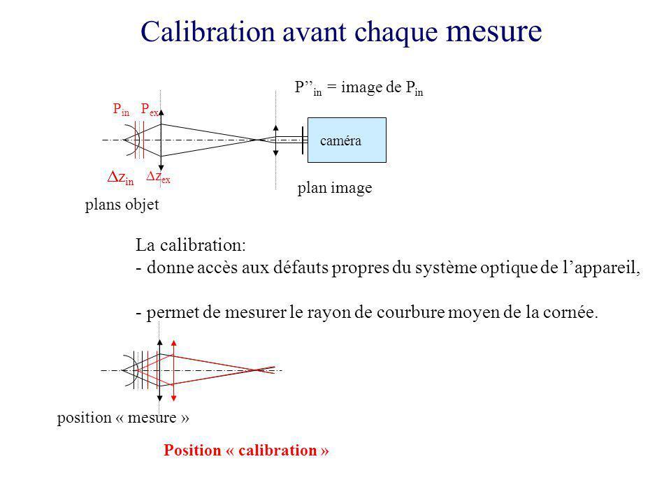 Calibration avant chaque mesure