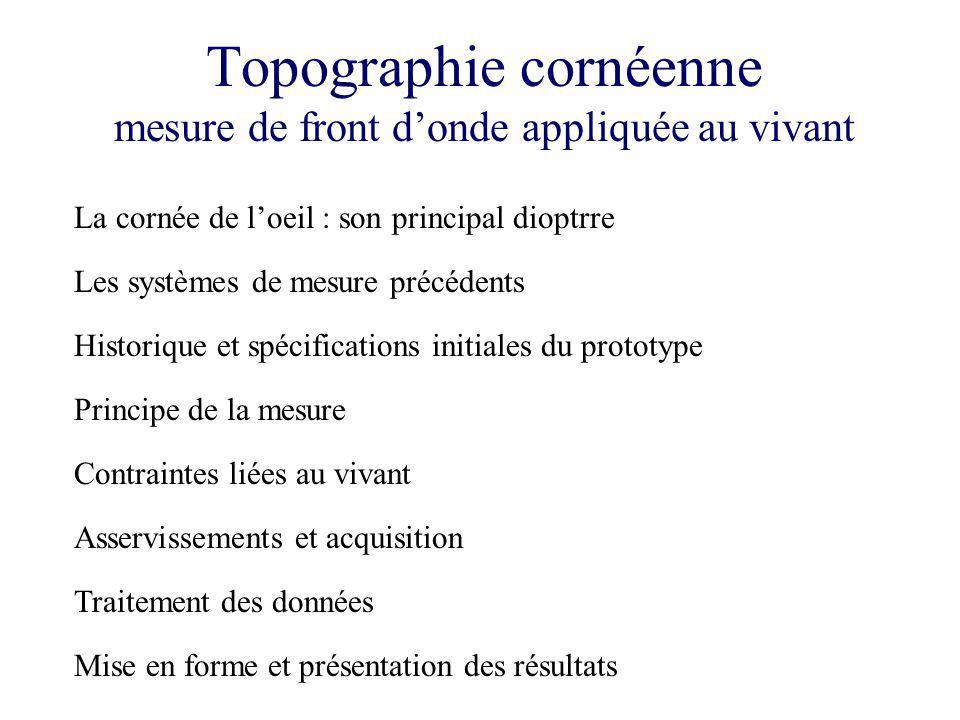 Topographie cornéenne mesure de front d'onde appliquée au vivant