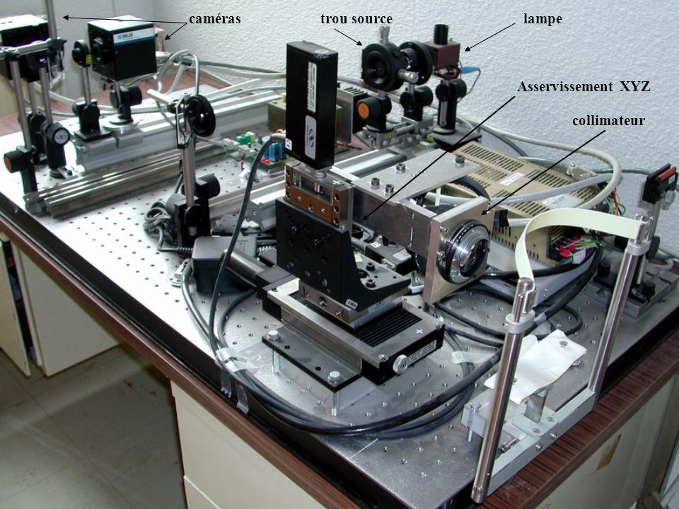 Prototype caméras trou source lampe Asservissement XYZ collimateur