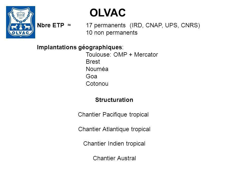 OLVAC Nbre ETP ≈ 17 permanents (IRD, CNAP, UPS, CNRS)