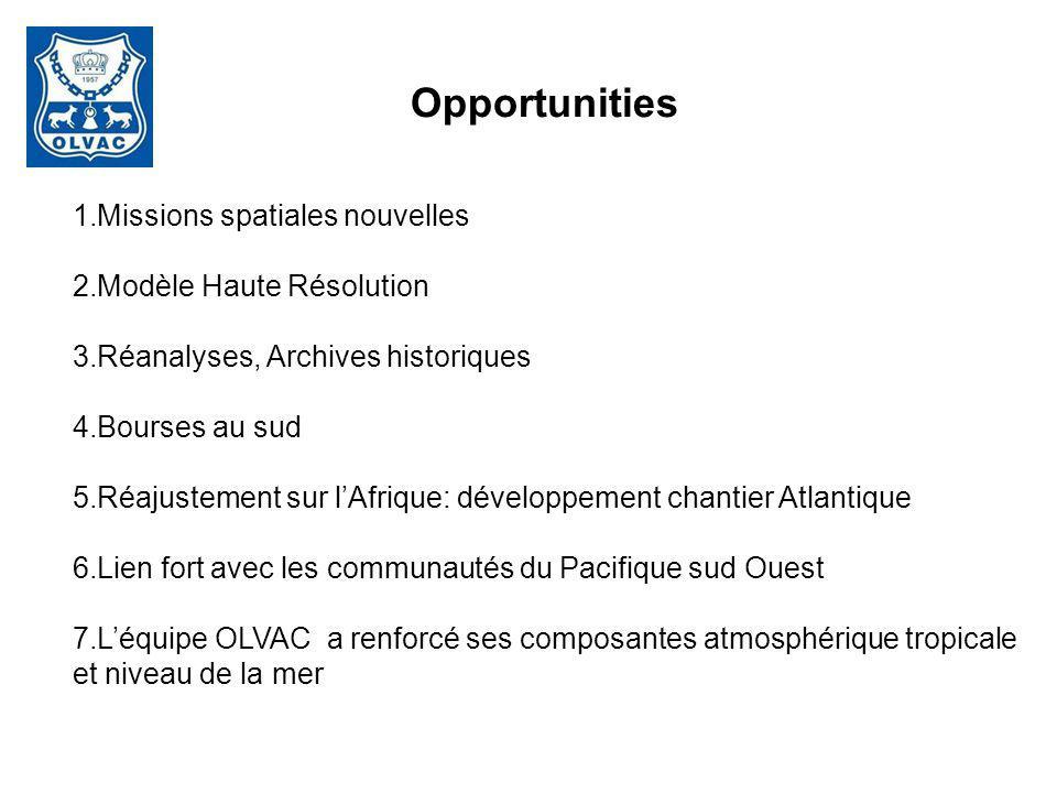 Opportunities Missions spatiales nouvelles Modèle Haute Résolution