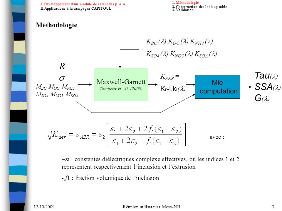 R s Tau(l) SSA(l) G(l) Méthodologie KBC (l) KOC (l) KNH3 (l)