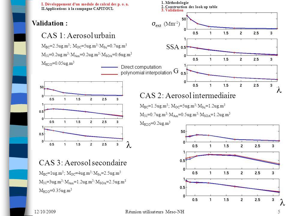 l l l CAS 1: Aerosol urbain CAS 2: Aerosol intermediaire