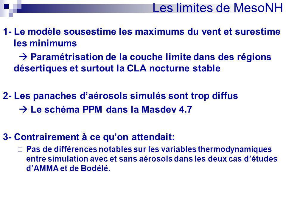 Les limites de MesoNH 1- Le modèle sousestime les maximums du vent et surestime les minimums.
