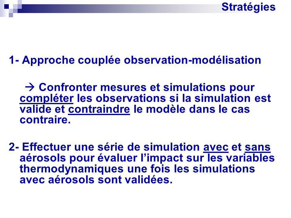 Stratégies 1- Approche couplée observation-modélisation.