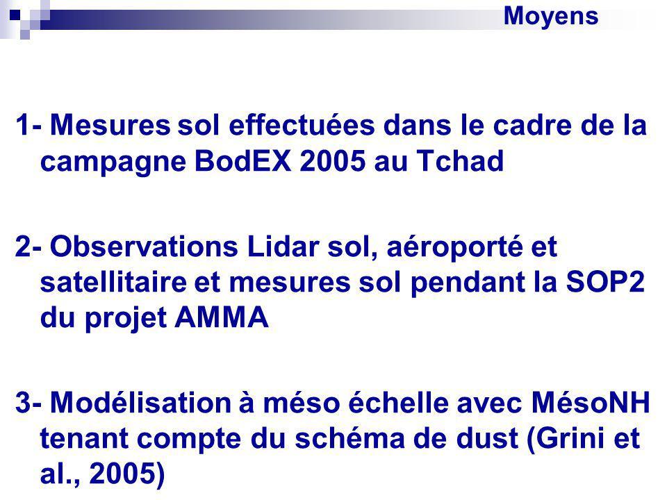 Moyens 1- Mesures sol effectuées dans le cadre de la campagne BodEX 2005 au Tchad.