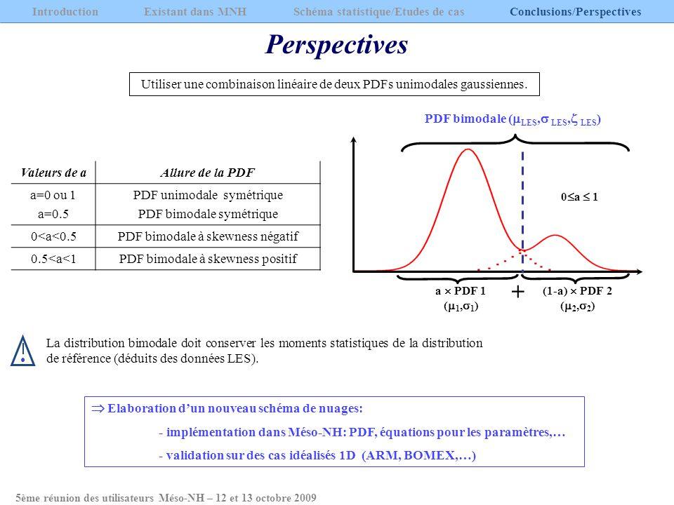 Introduction Existant dans MNH Schéma statistique/Etudes de cas Conclusions/Perspectives