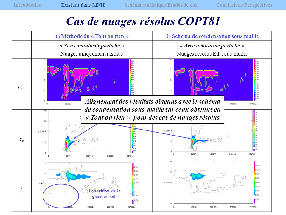 Cas de nuages résolus COPT81