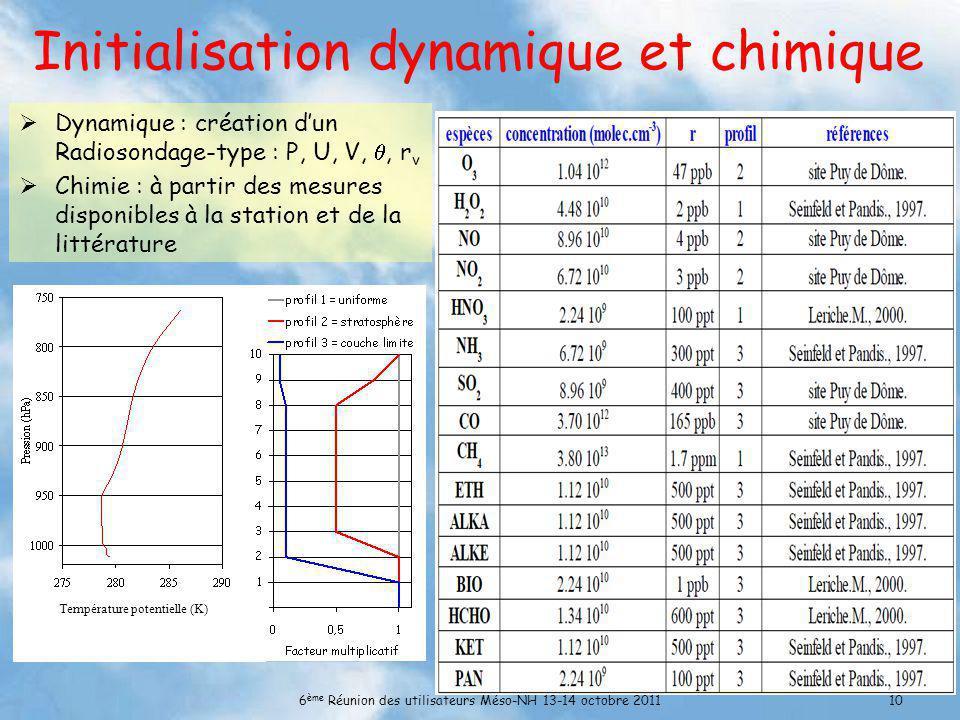 Initialisation dynamique et chimique