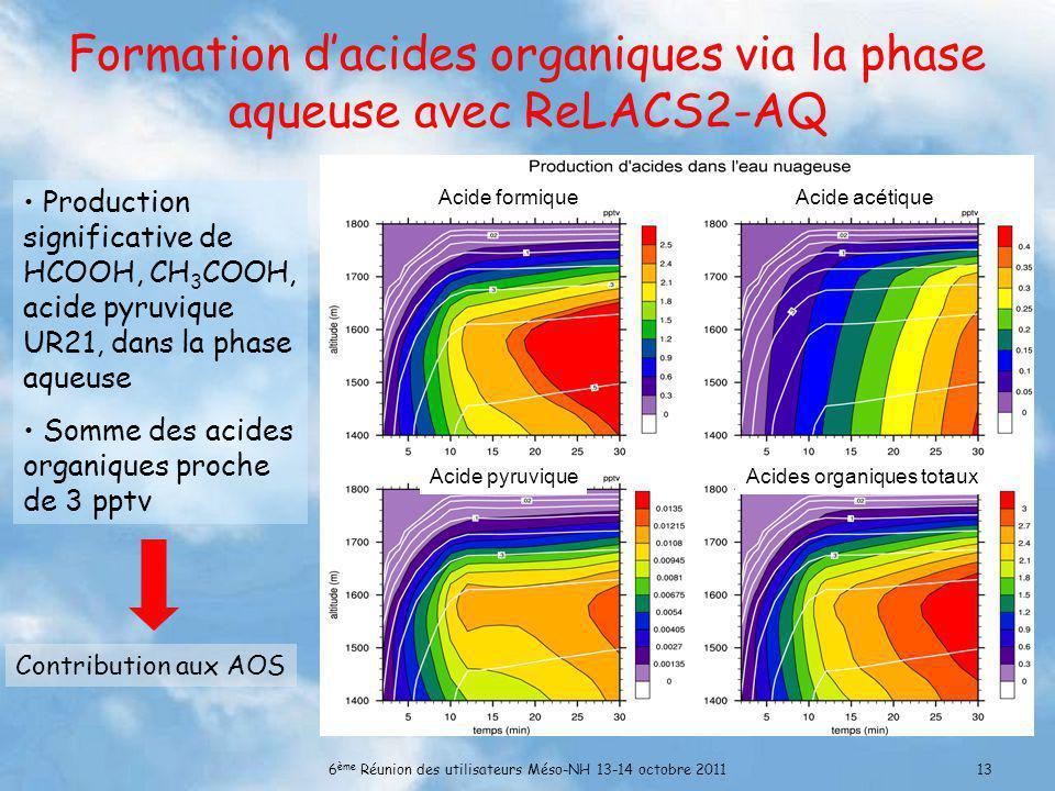 Formation d'acides organiques via la phase aqueuse avec ReLACS2-AQ