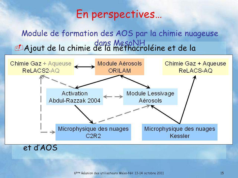 En perspectives… Module de formation des AOS par la chimie nuageuse dans MesoNH.