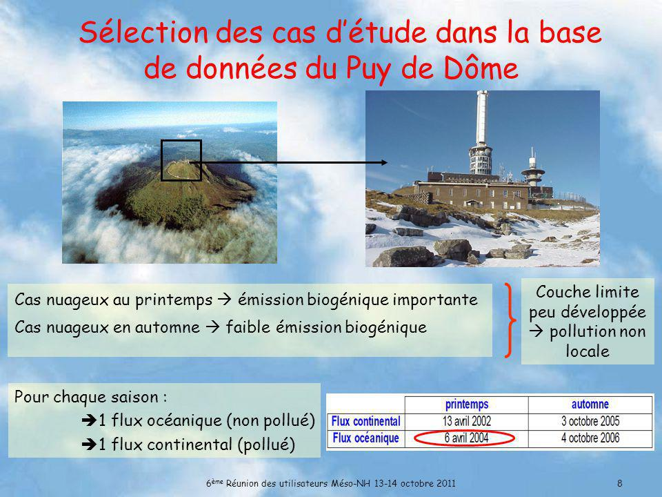 Sélection des cas d'étude dans la base de données du Puy de Dôme