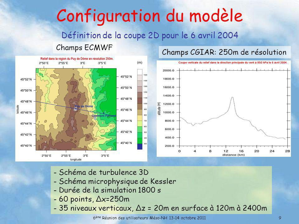 Configuration du modèle