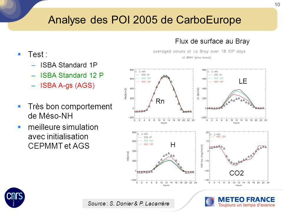 Analyse des POI 2005 de CarboEurope