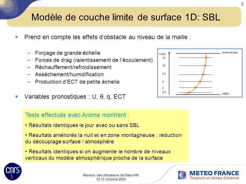 Modèle de couche limite de surface 1D: SBL
