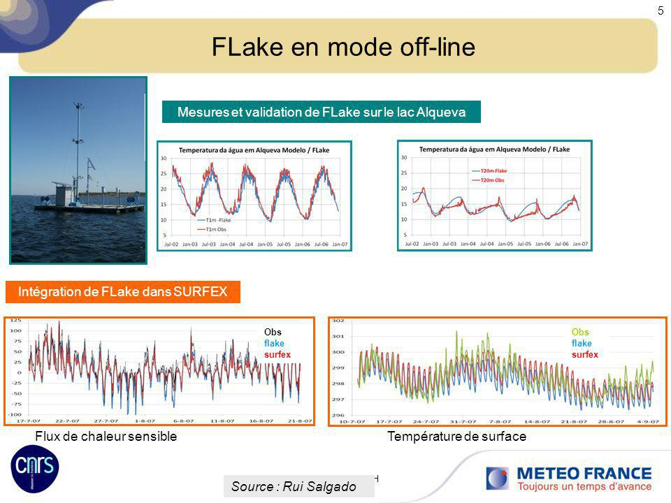 FLake en mode off-line Mesures et validation de FLake sur le lac Alqueva. Intégration de FLake dans SURFEX.