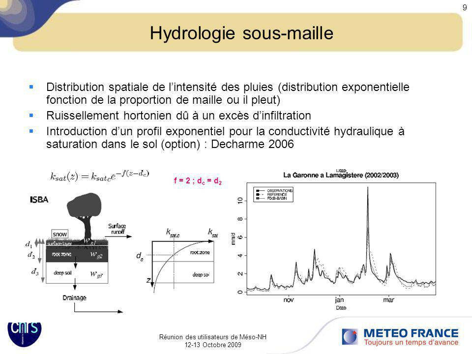 Hydrologie sous-maille