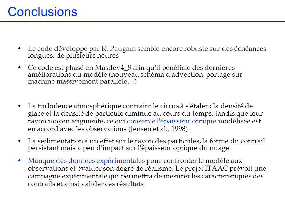 Conclusions Le code développé par R. Paugam semble encore robuste sur des échéances longues, de plusieurs heures.