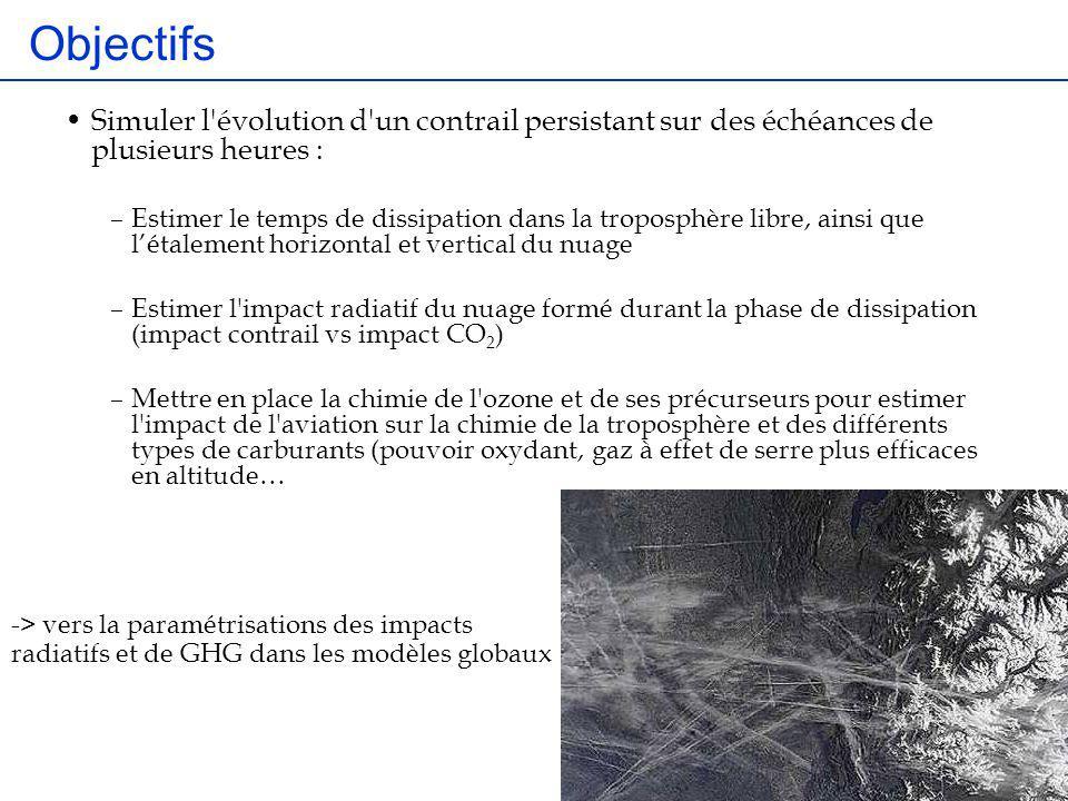 Objectifs Simuler l évolution d un contrail persistant sur des échéances de plusieurs heures :