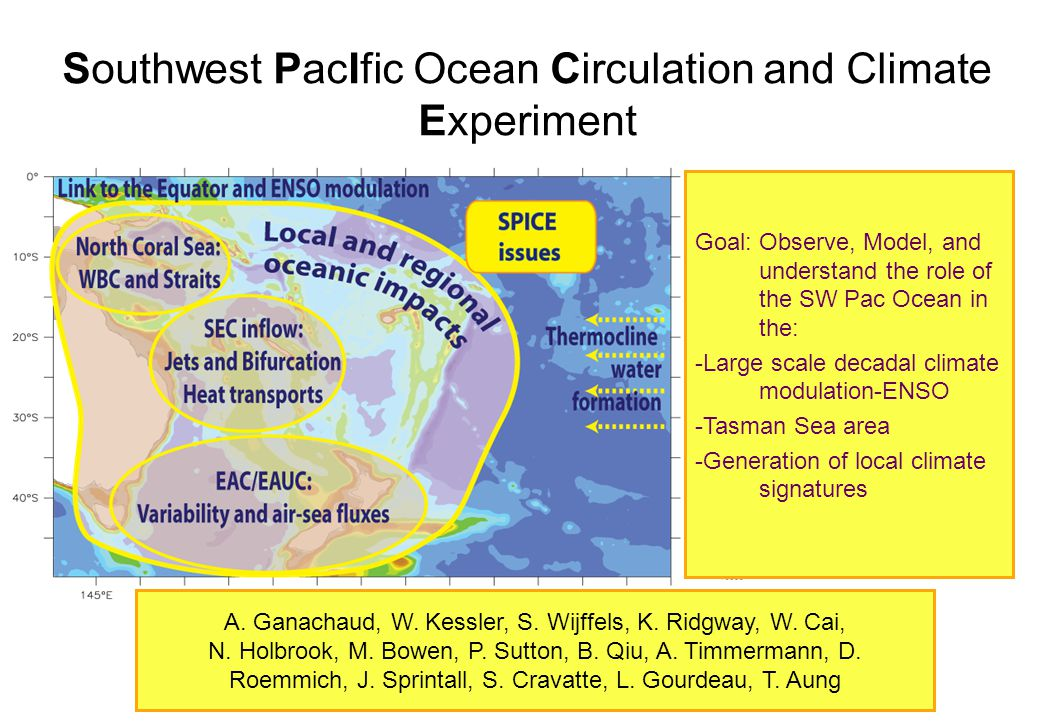 Southwest PacIfic Ocean Circulation and Climate Experiment