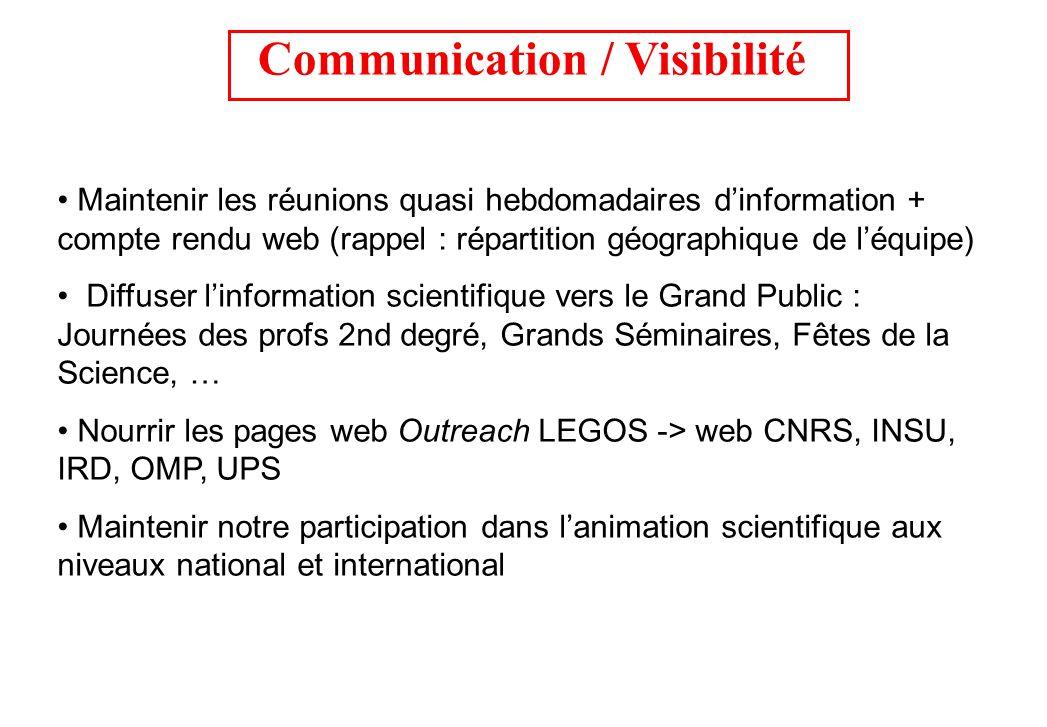Communication / Visibilité