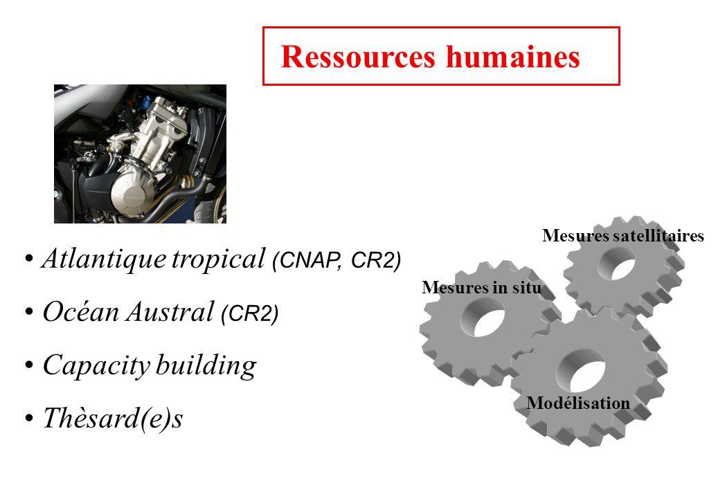 Ressources humaines Atlantique tropical (CNAP, CR2)