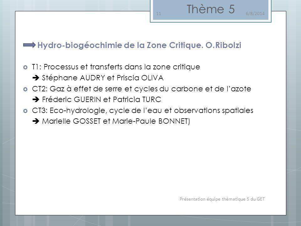 Hydro-biogéochimie de la Zone Critique. O.Ribolzi