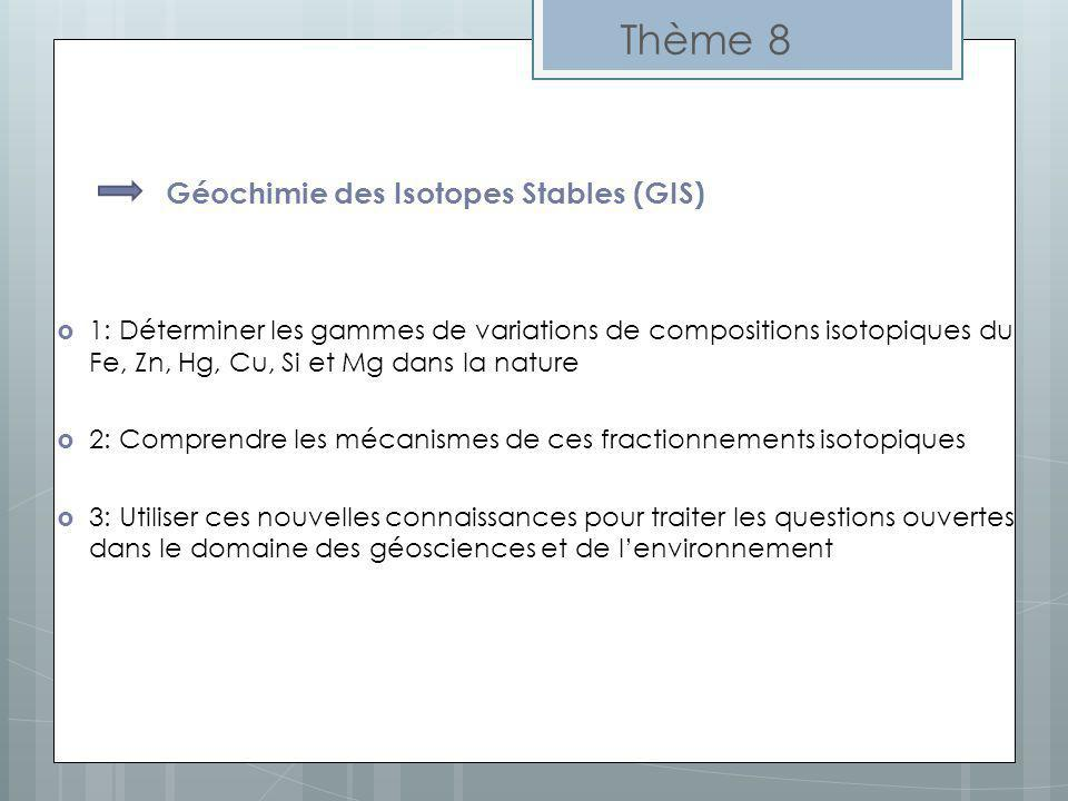 Géochimie des Isotopes Stables (GIS)