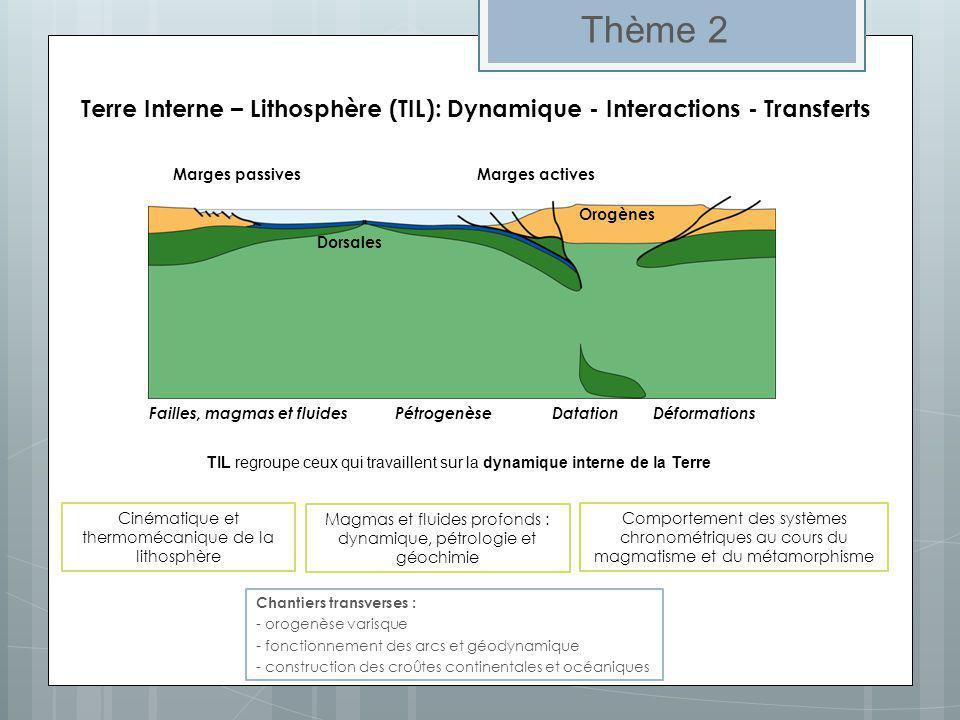 Thème 2 Terre Interne – Lithosphère (TIL): Dynamique - Interactions - Transferts. Marges passives.