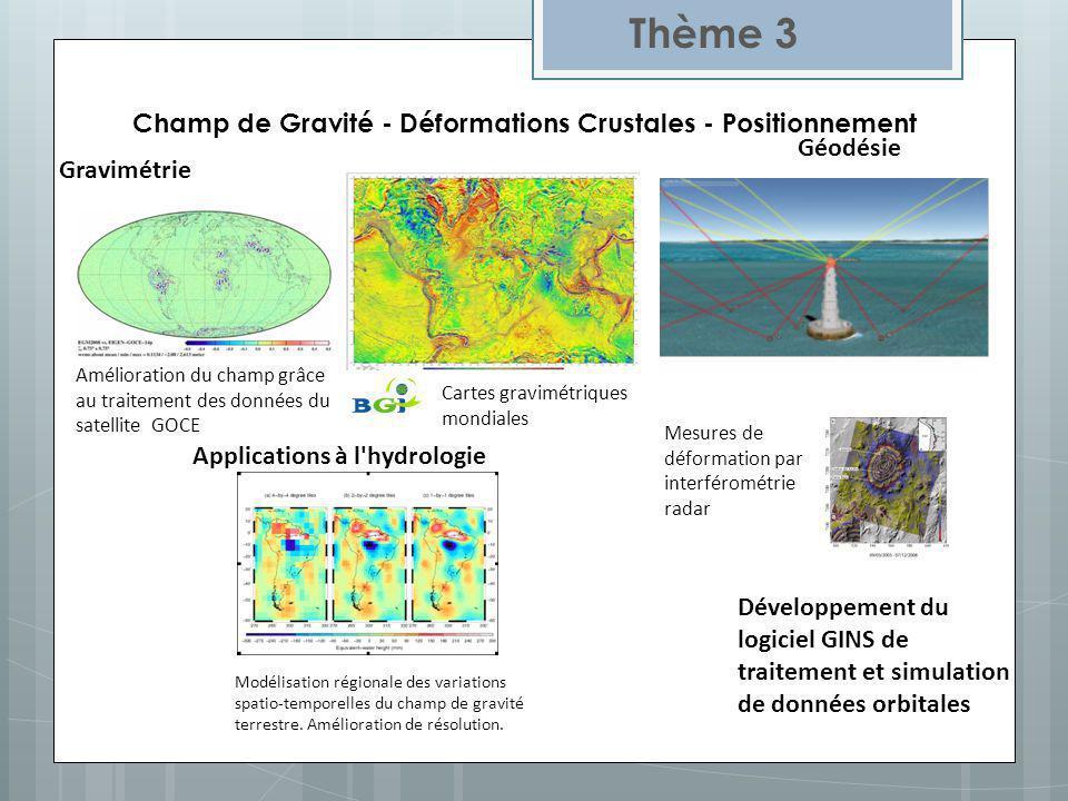 Champ de Gravité - Déformations Crustales - Positionnement