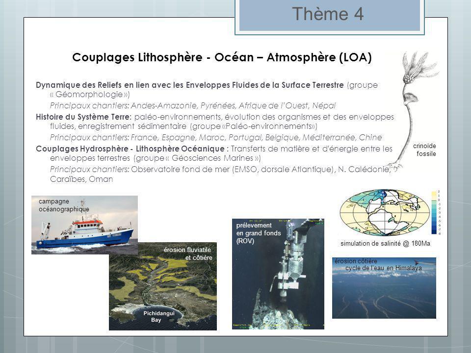 Couplages Lithosphère - Océan – Atmosphère (LOA)