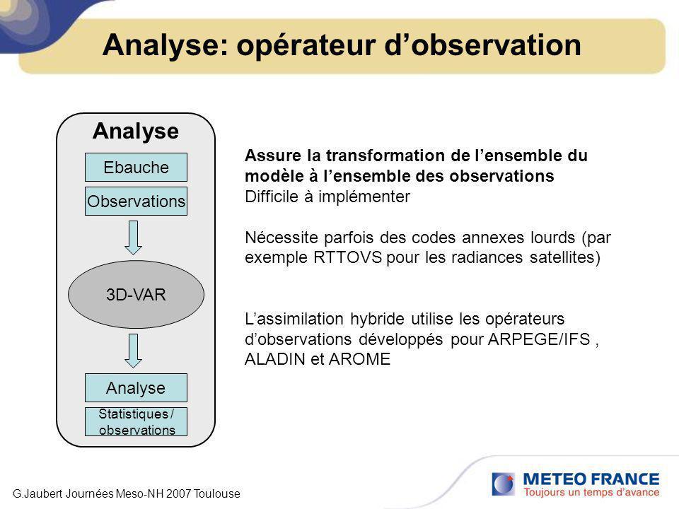 Analyse: opérateur d'observation