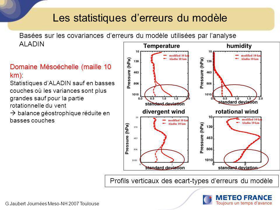 Les statistiques d'erreurs du modèle