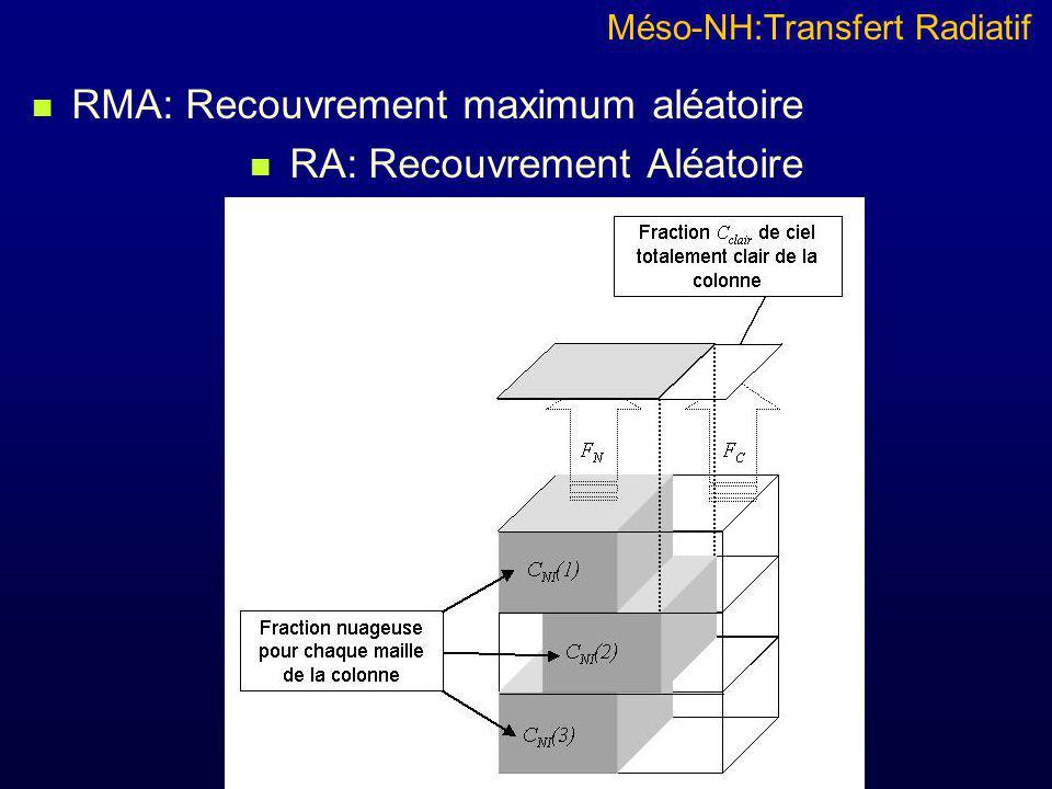 Méso-NH:Transfert Radiatif