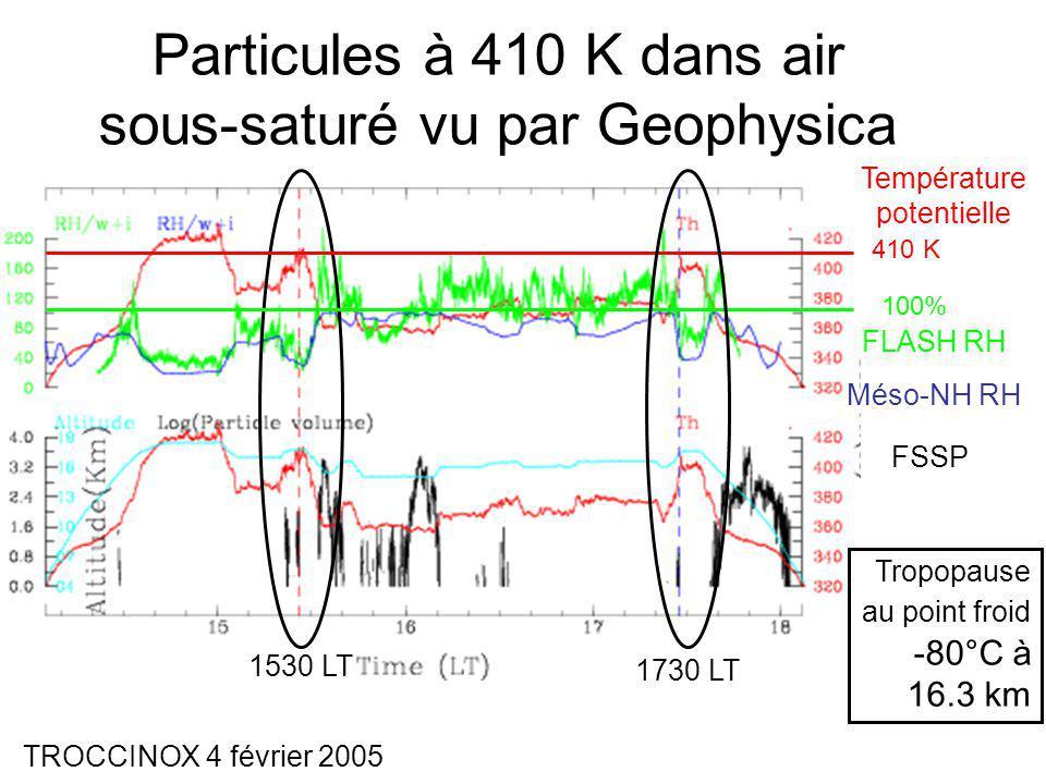 Particules à 410 K dans air sous-saturé vu par Geophysica