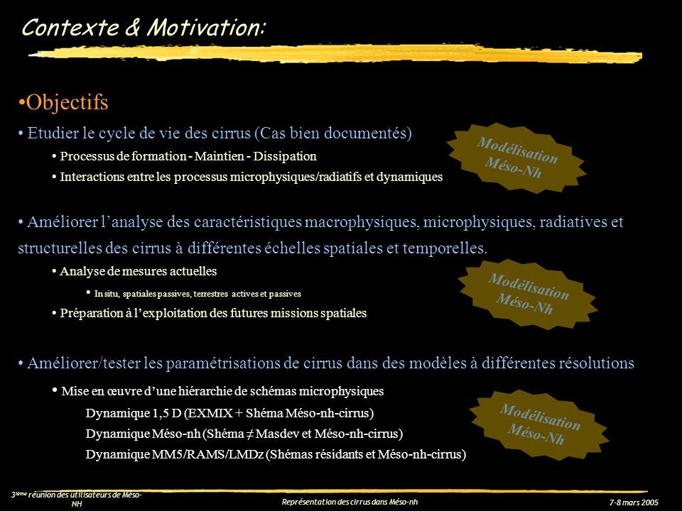 Contexte & Motivation: