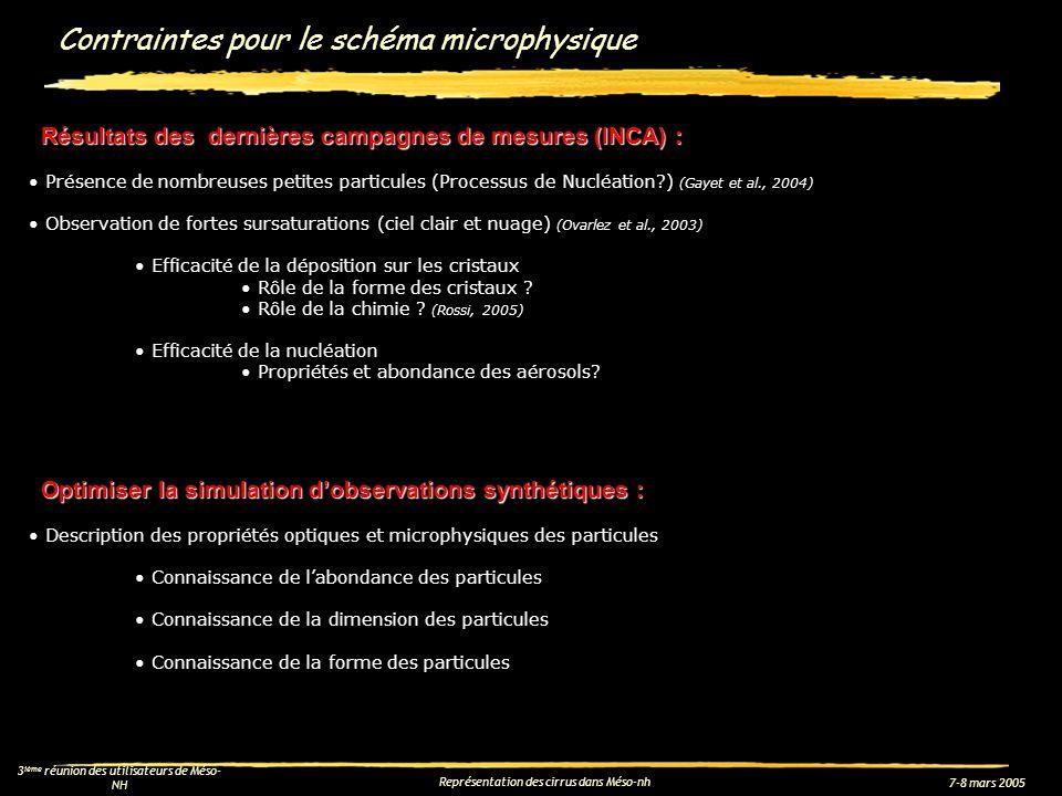 Contraintes pour le schéma microphysique