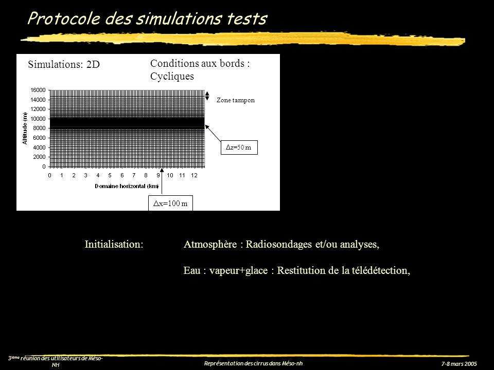 Protocole des simulations tests