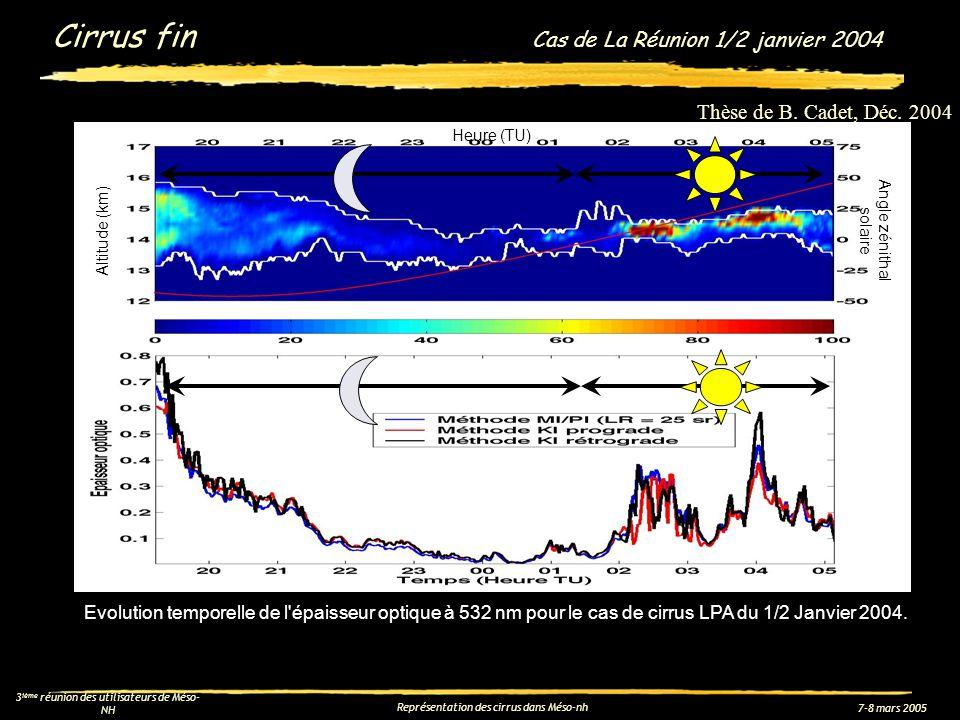 Angle zénithal solaire
