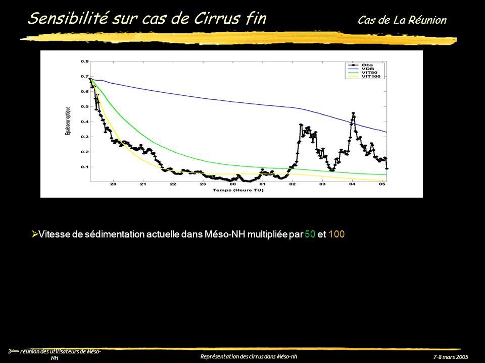 Sensibilité sur cas de Cirrus fin Cas de La Réunion