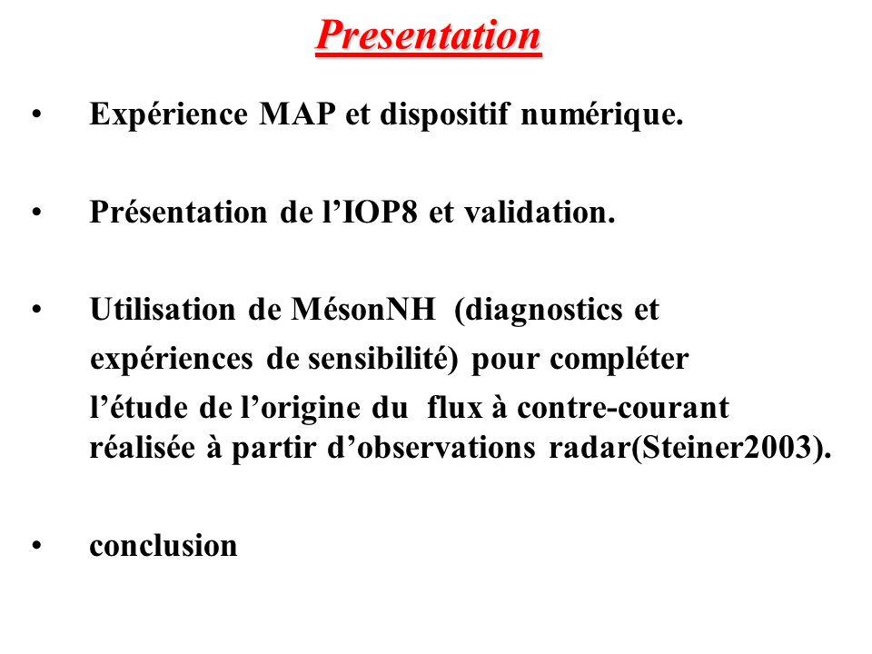 Presentation Expérience MAP et dispositif numérique.