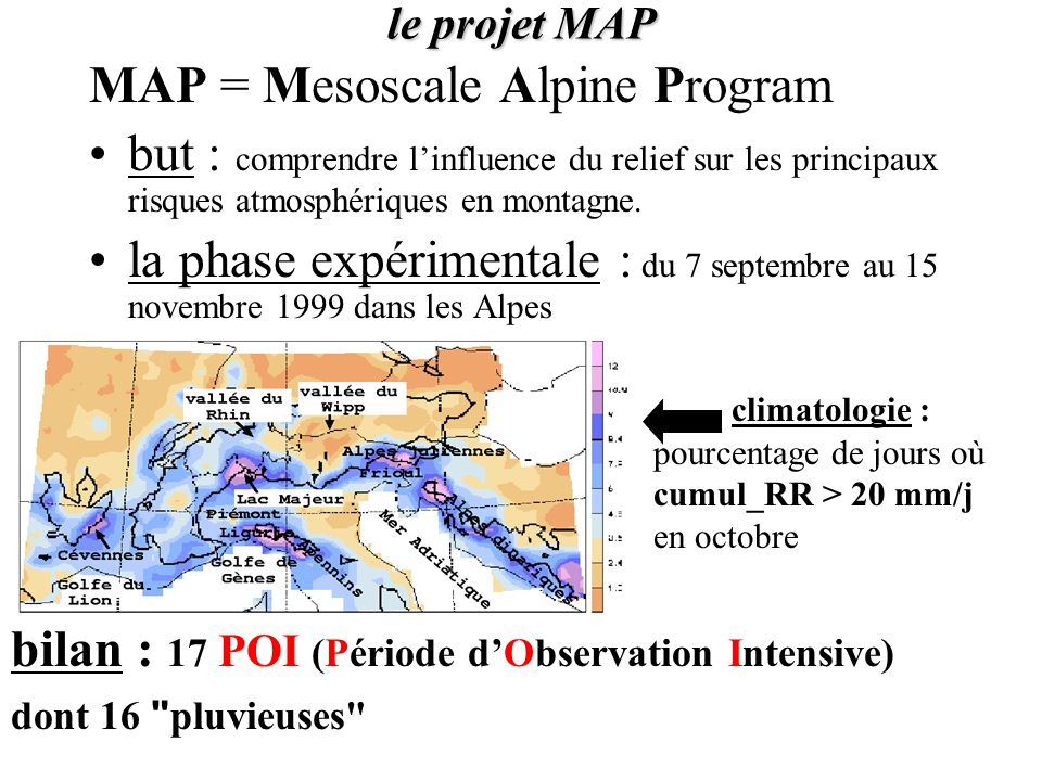 MAP = Mesoscale Alpine Program