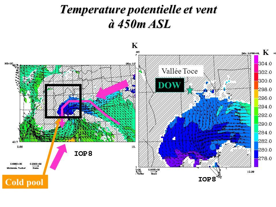 Temperature potentielle et vent à 450m ASL