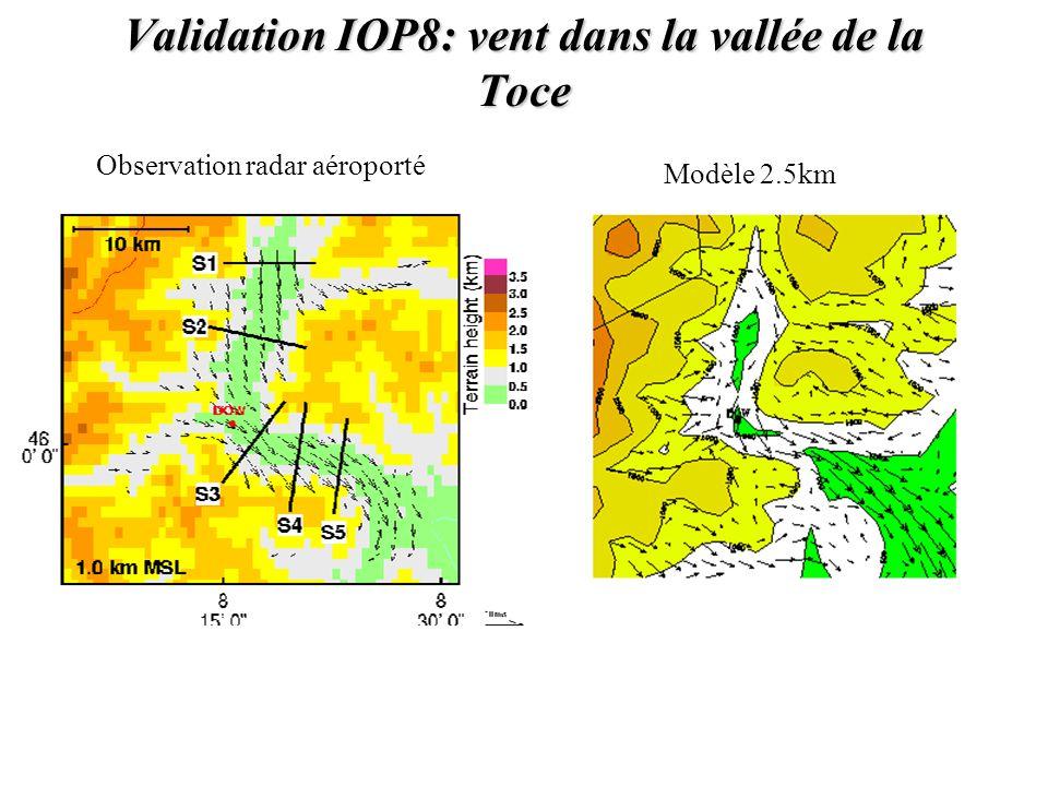 Validation IOP8: vent dans la vallée de la Toce