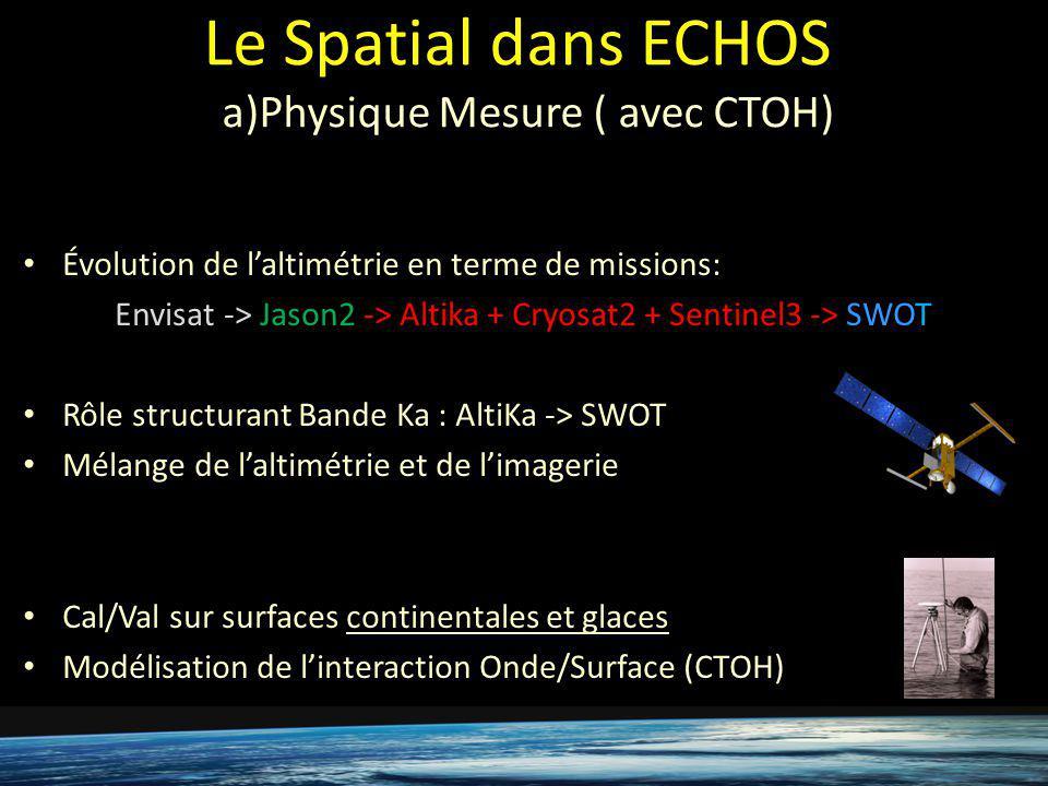Le Spatial dans ECHOS aa)Physique Mesure ( avec CTOH)