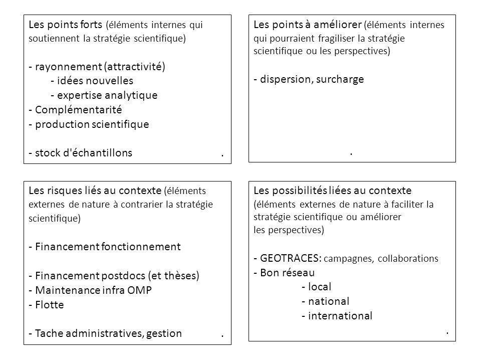 - rayonnement (attractivité) - idées nouvelles - expertise analytique
