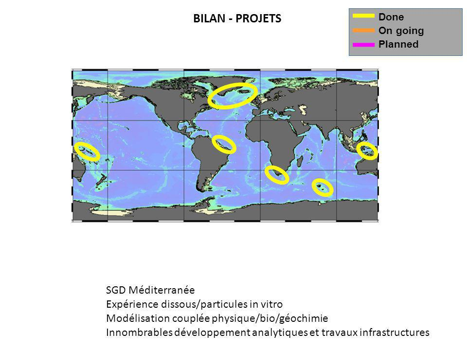 BILAN - PROJETS SGD Méditerranée