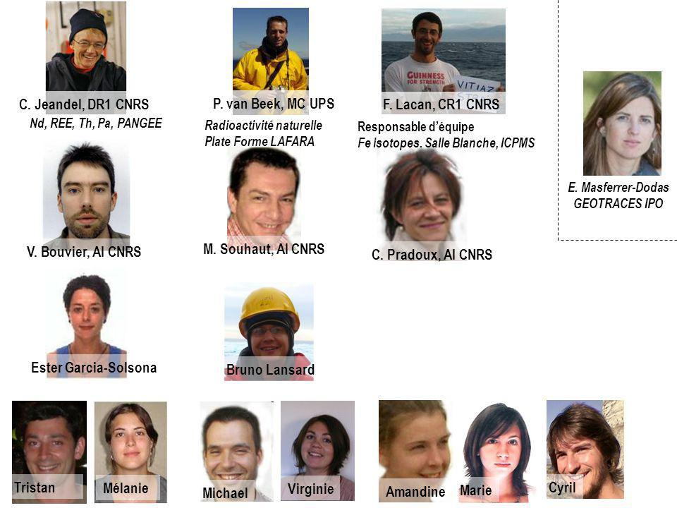 C. Jeandel, DR1 CNRS P. van Beek, MC UPS F. Lacan, CR1 CNRS