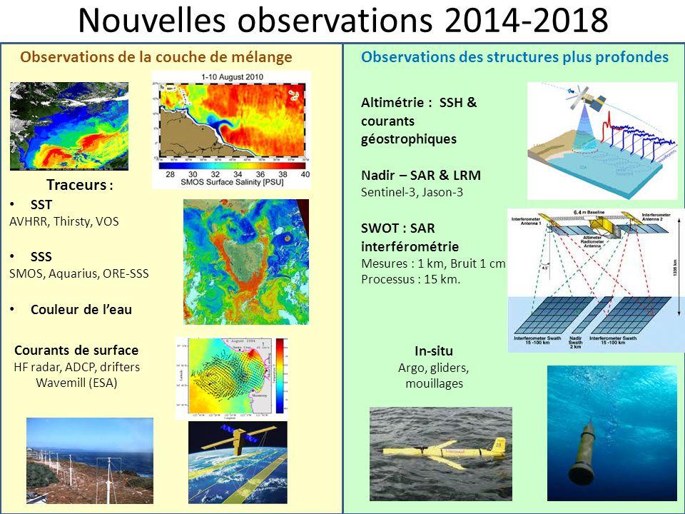 Nouvelles observations 2014-2018