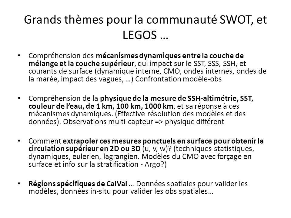 Grands thèmes pour la communauté SWOT, et LEGOS …